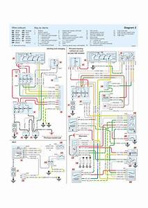 Diagram  Wiring Diagram Peugeot 307 Cc Full Version Hd Quality 307 Cc