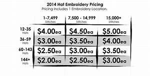 Embroidery pricing graphic disorder for Embroidery prices per letter