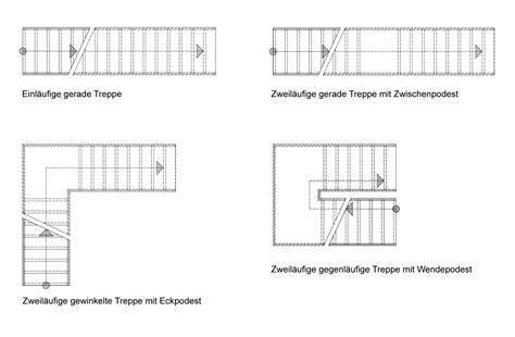 Treppe Grundriss Darstellung by Gerade Treppen Treppen Treppenformen Baunetz Wissen