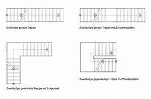 Laufschnitt Berechnen : gerade treppen treppen treppenformen baunetz wissen ~ Themetempest.com Abrechnung