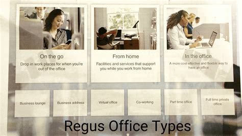 5 Types Of Offices For Startups  Founder's Guide