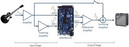 HD wallpapers mellga generator wiring diagram