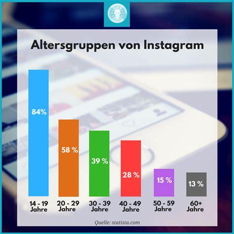 instagram fuer einsteiger medienkompassde