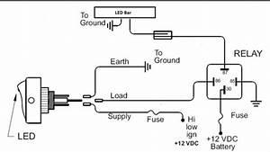 Fuse Location For Instrument Panel  U0026 Helmet Light