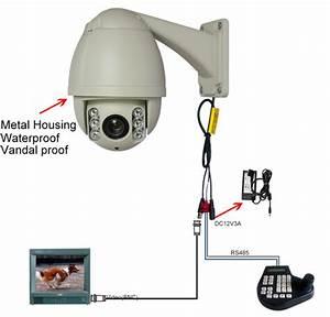 Mini Cctv 300 U00b0  S High Speed 600tvl Zoom X10 Outdoor Day  Night Ptz Dome Camera