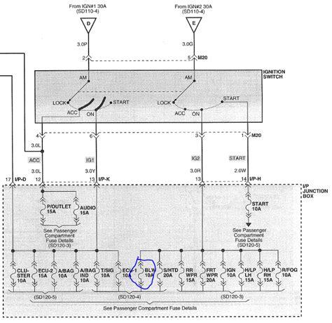 hyundai getz wiring diagram somurich