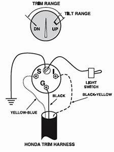 Johnson Trim Gauge Wiring Diagram. 1975 johnson 115 tilt trim question page  1 iboats. wiring tach from johnson controls page 1 iboats. 1987 50hp  johnson trim and tilt wiring question page 1.A.2002-acura-tl-radio.info. All Rights Reserved.