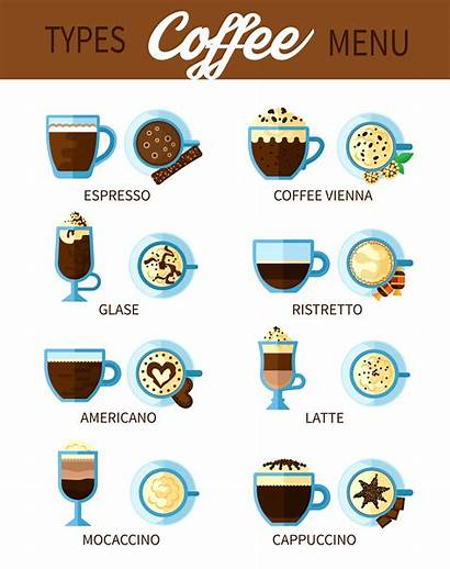 Coffee Types Vector Menu Brown Freepik Colorful