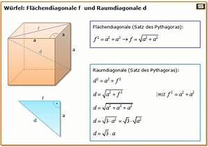 Kugel Umfang Berechnen : w rfel berechnen online volumen oberfl che raumdiagonale ~ Themetempest.com Abrechnung