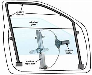 Power Window Repair Portland