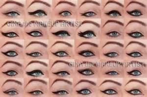 Eye Liner Styles for Different Eye Shapes