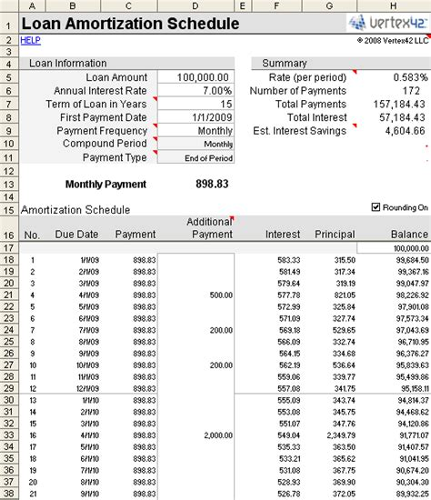 loan amortization template loan amortization schedule and calculator