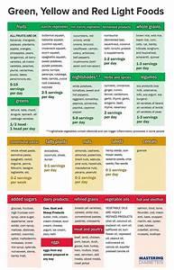 the best diet foods dietandhealthyeating calorie dense
