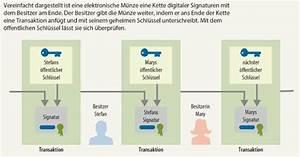 Bitcoin Berechnen : bitcoin grundlagen bitcoin news schweiz ~ Themetempest.com Abrechnung