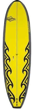 Naish Mana 10' Soft Top Paddle Board