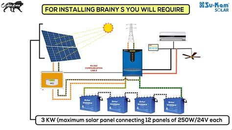 Solar Cell Wiring Diagram Pdf by Solar Panels Wiring Diagram Installation