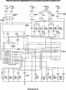 Jeep Tj Radio Wiring Diagram Within 1992 Cherokee 2006