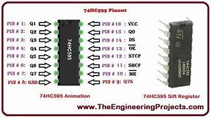 Introduction To 74hc595