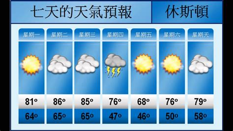 China Weather Report - YouTube
