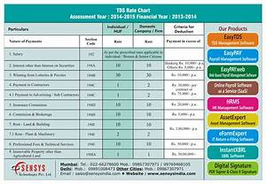 Depreciation Rate Chart Tds Rate Chart Assessment Year 2014 2015 Sensys Blog