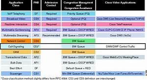Small Enterprise Design Profile Reference Guide