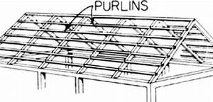 What is a Purlin? 2016 DIY How To Advice & Self Help Guides