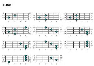 C Sharp Minor Chord Ukulele