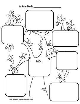 Image result for tree sketch vocabulary | Frans, Werk
