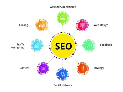 what s seo what is seo the seo basics in the next 24 hours