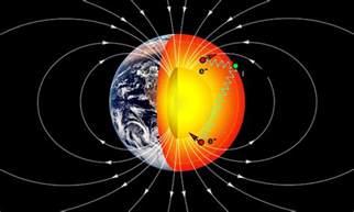 Earth Magnetic Field Reversal