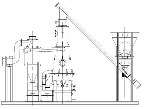 Промышленные электрогенераторы и газогенераторы