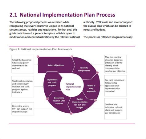 implementation plan templates   ms word