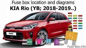 Fuse Box Location And Diagrams  Kia Rio  Yb  2018