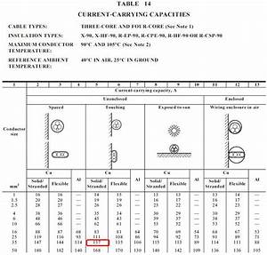 Service Wire Ampacity Chart Motor Rating And Cable Size Chart Impremedia Net