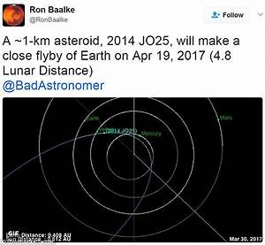Asteroid will be visible as it zooms close to Earth today ...
