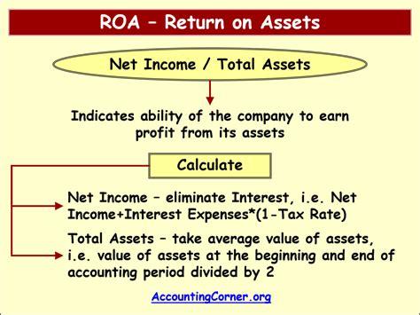 Return On Assets Ratio And Formula