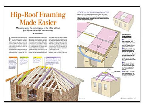 hip roof framing design gambrel roof how to hip roof framing hip roof home plans