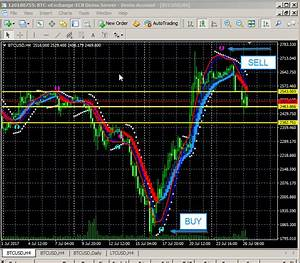 Forex And Stock Encyclopedia Latest Bitcoin Price Chart