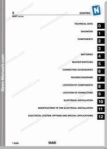 Daf 95 Xf Electrical Wiring Diagram