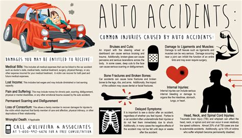 Five Of The Most Hard-hitting Auto Accident Infographics