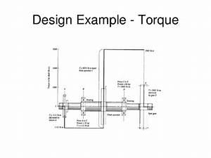 Free Body Diagram Torque Example