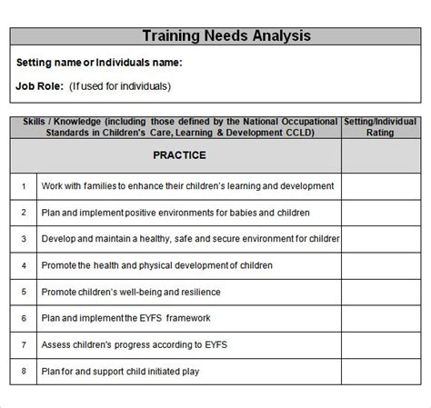 sample training  analysis templates  word
