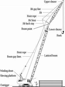 Hydraulic Crane Diagram