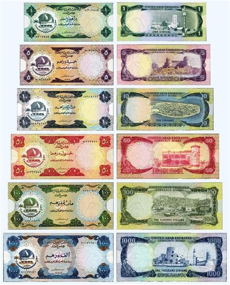 The Uae Dirham Turns 44 Years Old  Emirates247. Colleges With Veterinary Programs. Do You Need An Antivirus For Android. Car Insurance San Diego Ca Staff Schedule App. B2b Lead Generation Services Data Scec Org. Bryan Family Dentistry Samaritan Funeral Home. Sync Google Calendar With Salesforce. Computer Room Raised Floor Systems. Intrusion Detection System Open Source