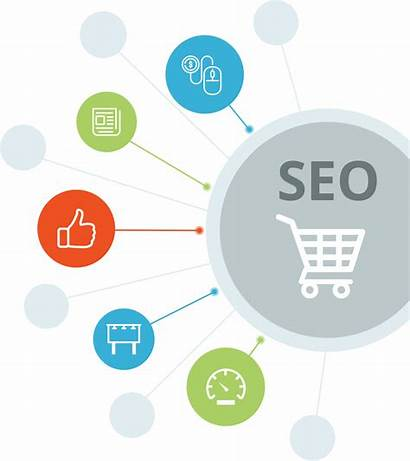 Seo Ecommerce Commerce Marketing Services Website Business