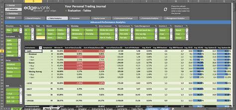 forex spreadsheet pertaining  option trading journal