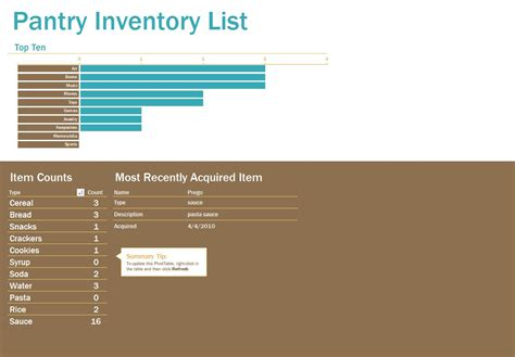pantry inventory list pantry inventory template
