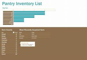 Small Business Excel Spreadsheet Pantry Inventory List Pantry Inventory Template