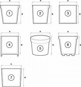 Planter Box Sizes