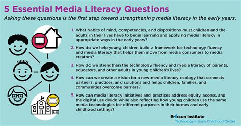 media literacy  early childhood  critical conversation
